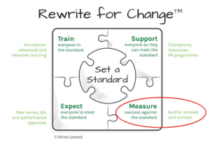 Image: Rewrite for Change Model with Measure component highlighted by Write Limited.